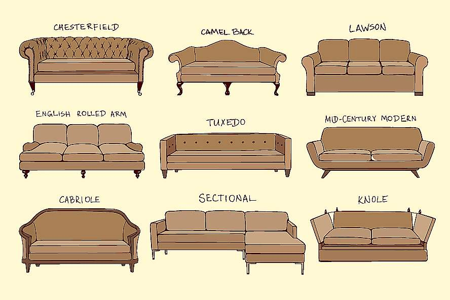 Couch Frame Types